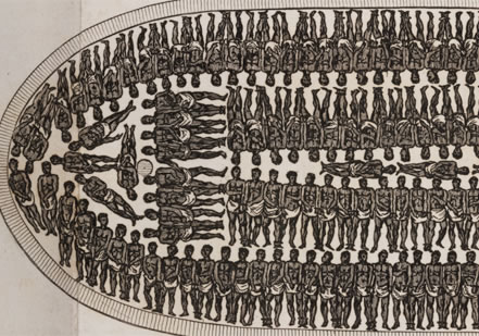 Diagram of the arrangement of new slaves in the 18th-century British slave ship The Brooks