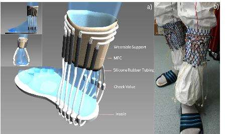 Urine-powered wearable energy device, invented by Prof. Ioannis Ieropoulos, 2015